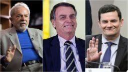 Read more about the article Pesquisa: Lula perderia para Bolsonaro